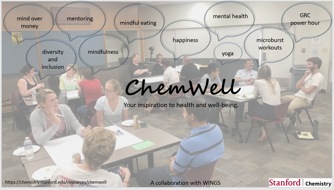 ChemWell bubbles poster